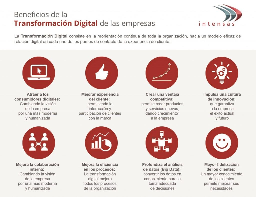 Intensas Networks-La transformacion digital- industria 4.0 - Industria conectada