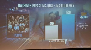 ntensas -IOT -Impact machines to jobs