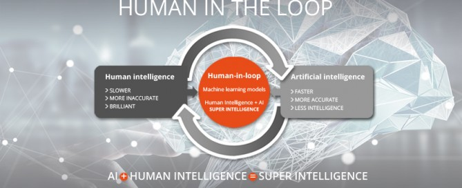 Intensas Networks - Human in the loop- IA