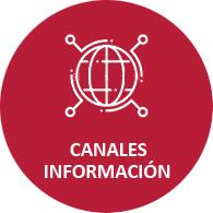 canales información